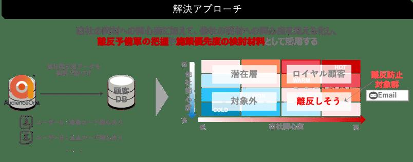 【挿入画像②】金融ブログ