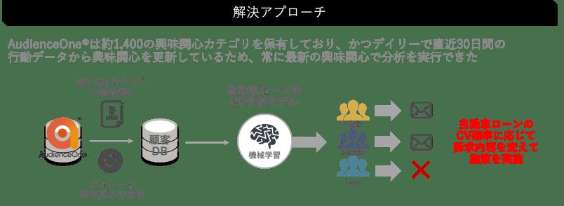 【挿入画像③】金融ブログ