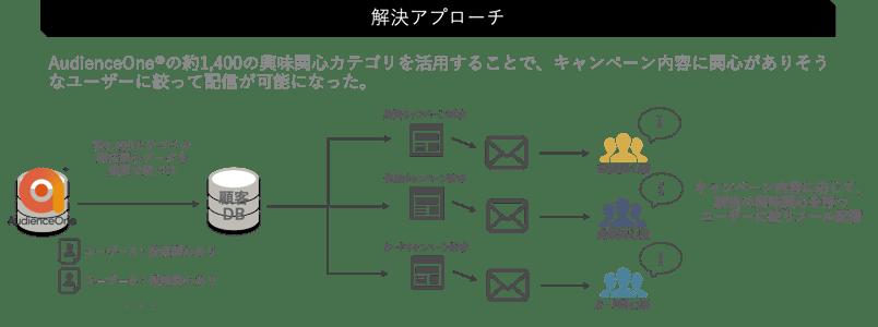 【挿入画像④】金融ブログ
