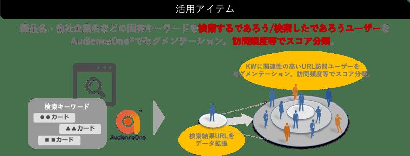 【挿入画像】金融ブログ