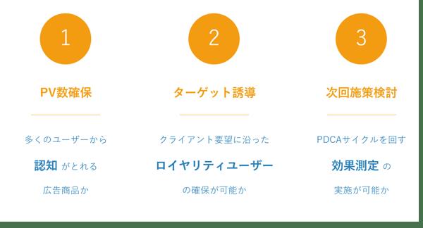 タイアップ_挿入図1
