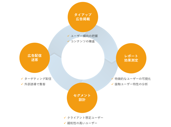 タイアップ_挿入図4