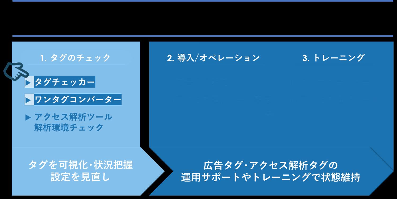 タグセミナー_挿絵5