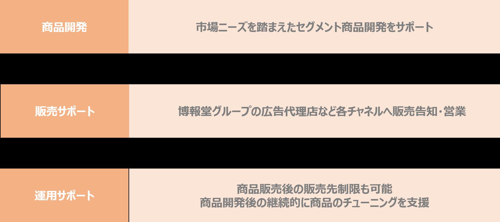 データアライアンス_挿絵_3