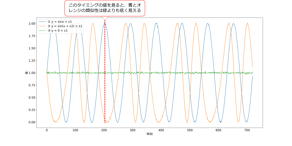 ECサイトデータ活用支援_挿絵2