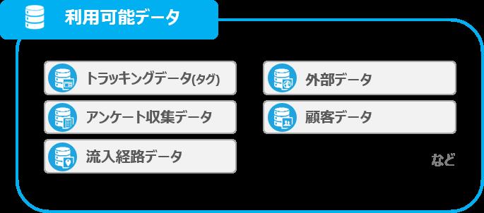 機能_004ー200312更新