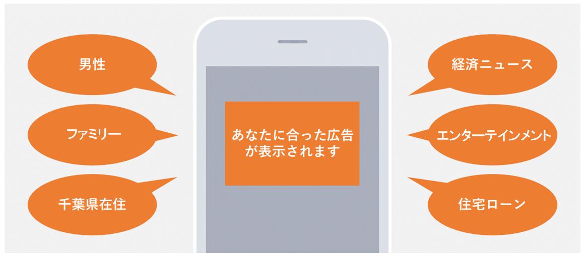AOne‗プライバシーダッシュボード‗01