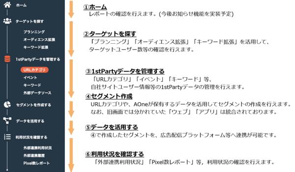 Aoneリニューアル挿絵1