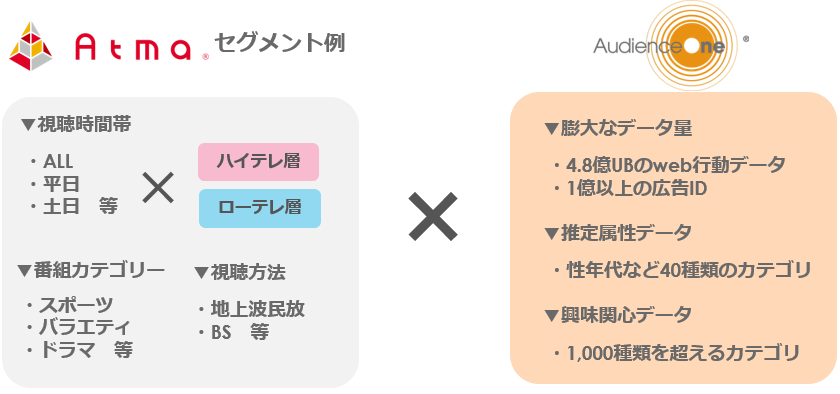 Atma‗01