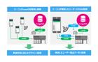 LINE Beaconで紐つける、O2O施策とその活用法