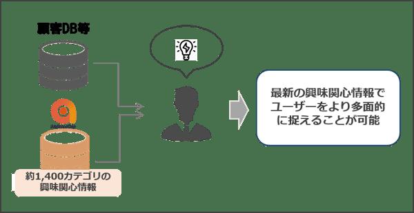 CDP挿絵_2-1