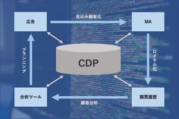 CDP導入後に実施するべきデータ戦略