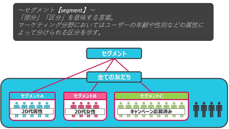 D1‗segment‗1