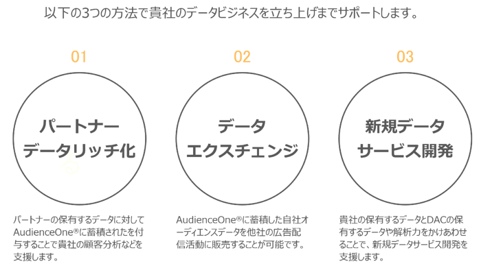 DB開発ブログ_3