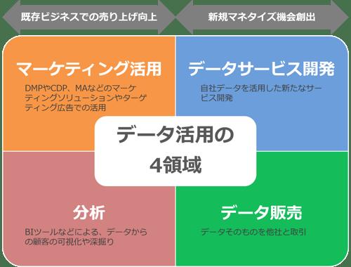 DB開発ブログ_1