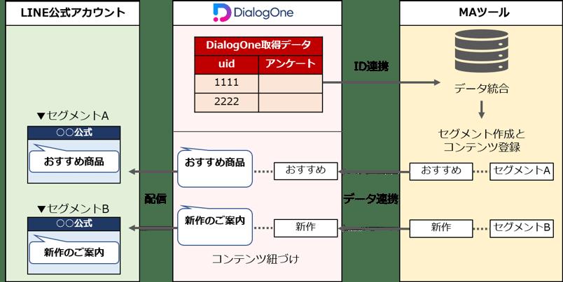 DONE-ID連携_03