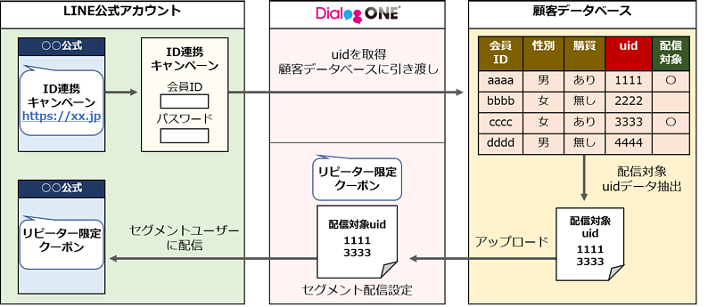 DOne_ID_01-1