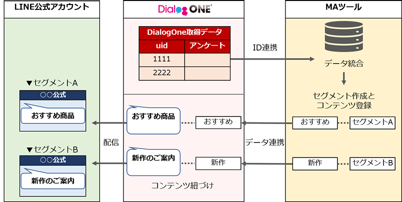 DOne_ID_02-1