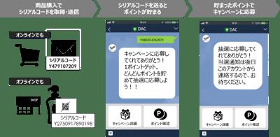 Done‗milage‗01