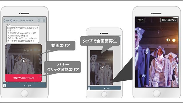 Doneブログ_イメージマップ動画フォーマット