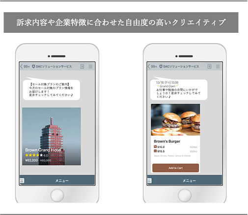 Doneブログ_Flexメッセージフォーマット