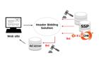 HeaderBiddingってどんなもの?仕組みやメリットについてご紹介。