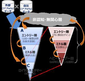 double_image