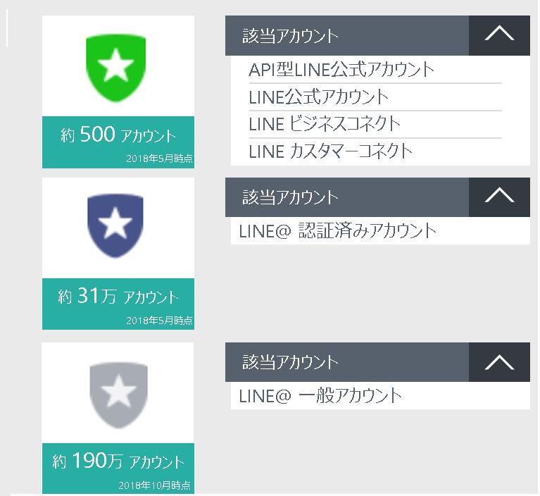 LINEBiz_02