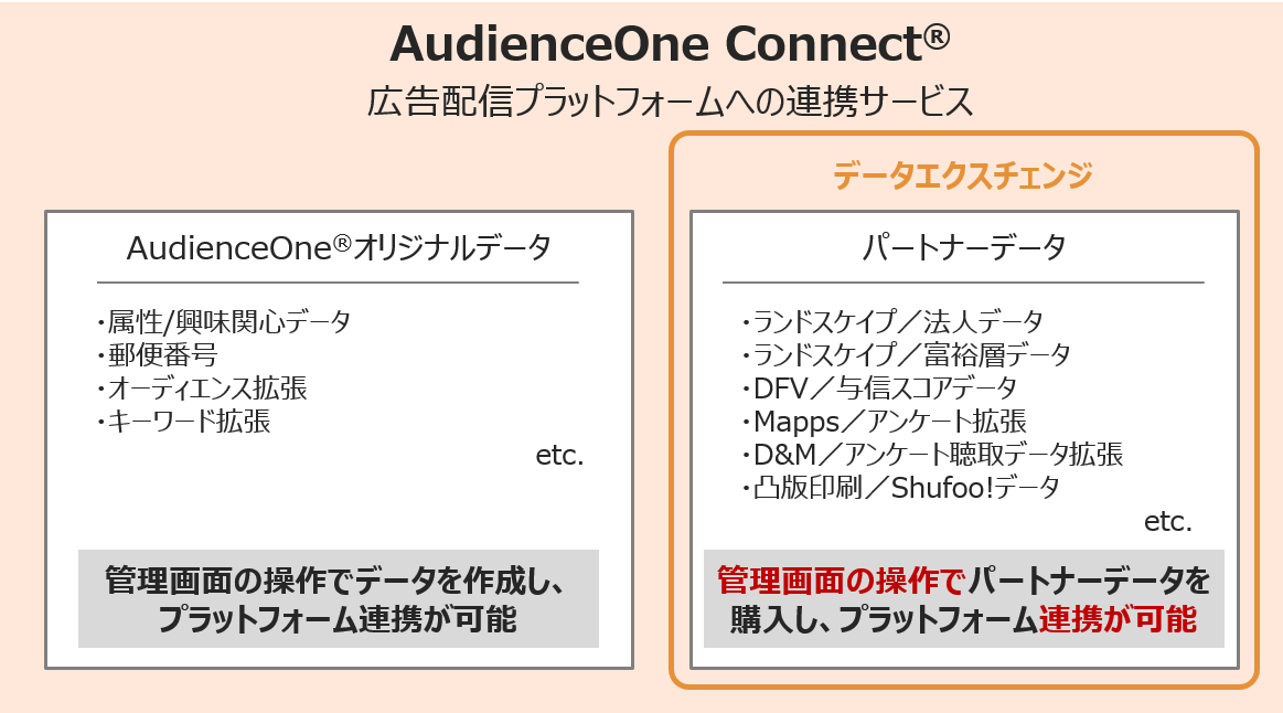 aone-data-exchange-1