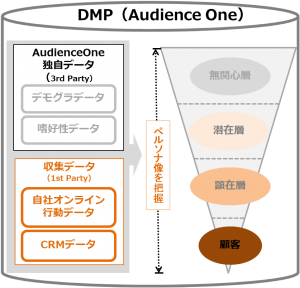 Funnel image_AOne