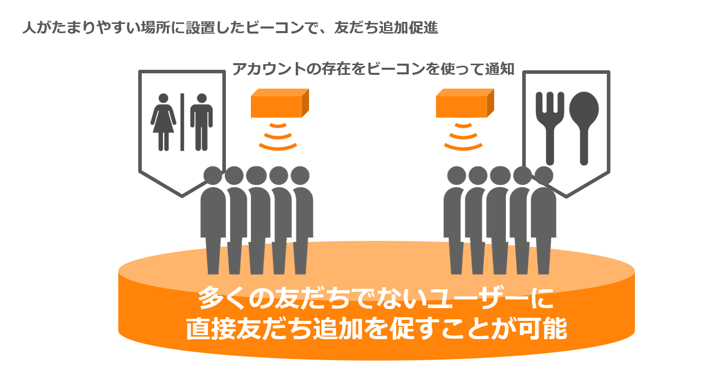 dialogone-link-tangerine-image5