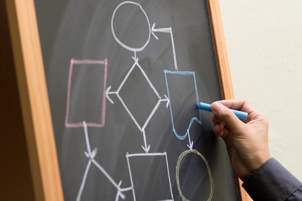 ユーザーの回答に合わせてアンケートを出し分ける、DialogOne®のシナリオ機能