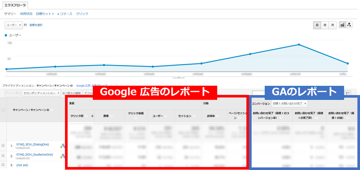 difference-analytics-adobe-google-image3