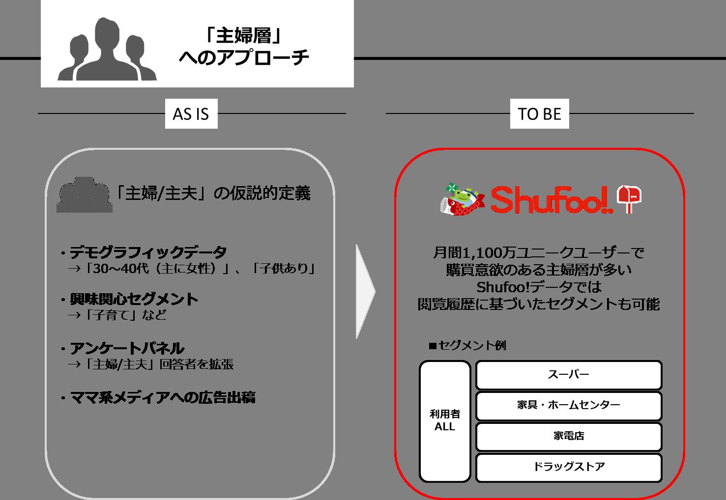 integration-aone-shufoo-image1