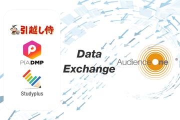 【ご案内】新しくAudienceOne Connect®で利用可能になったパートナーデータ