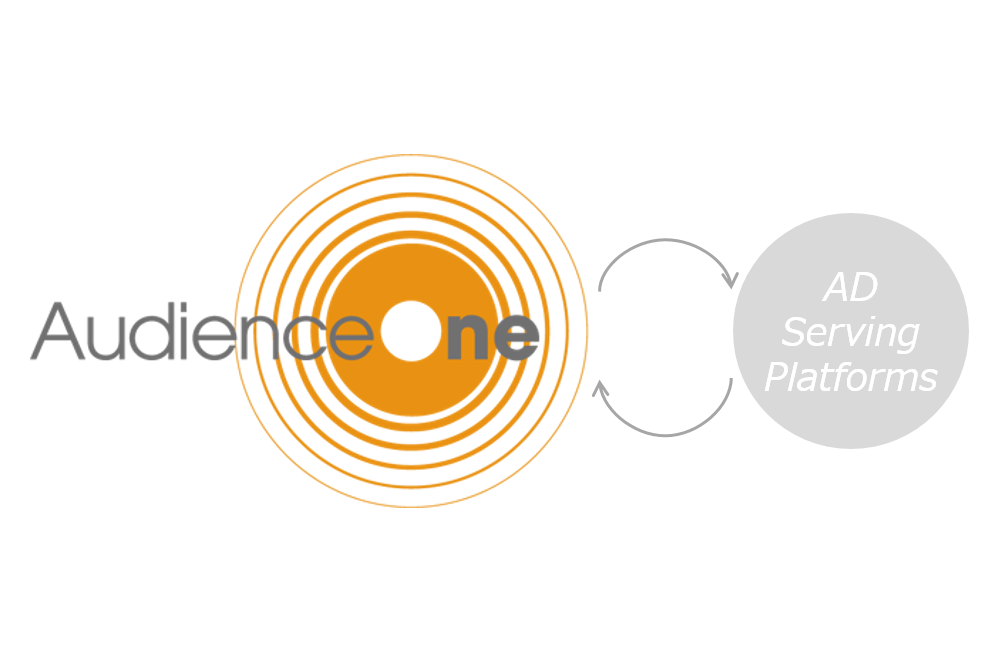 AudienceOneで広告配信データを利活用するには ー広告配信結果の取り込みからセグメント活用までを詳しく解説!ー