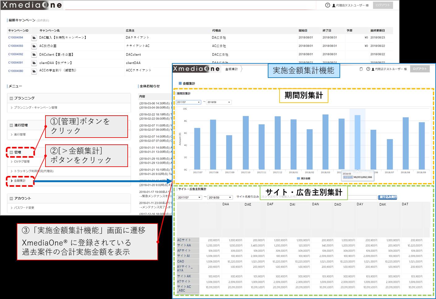 xmediaone-function-planning-data-image4