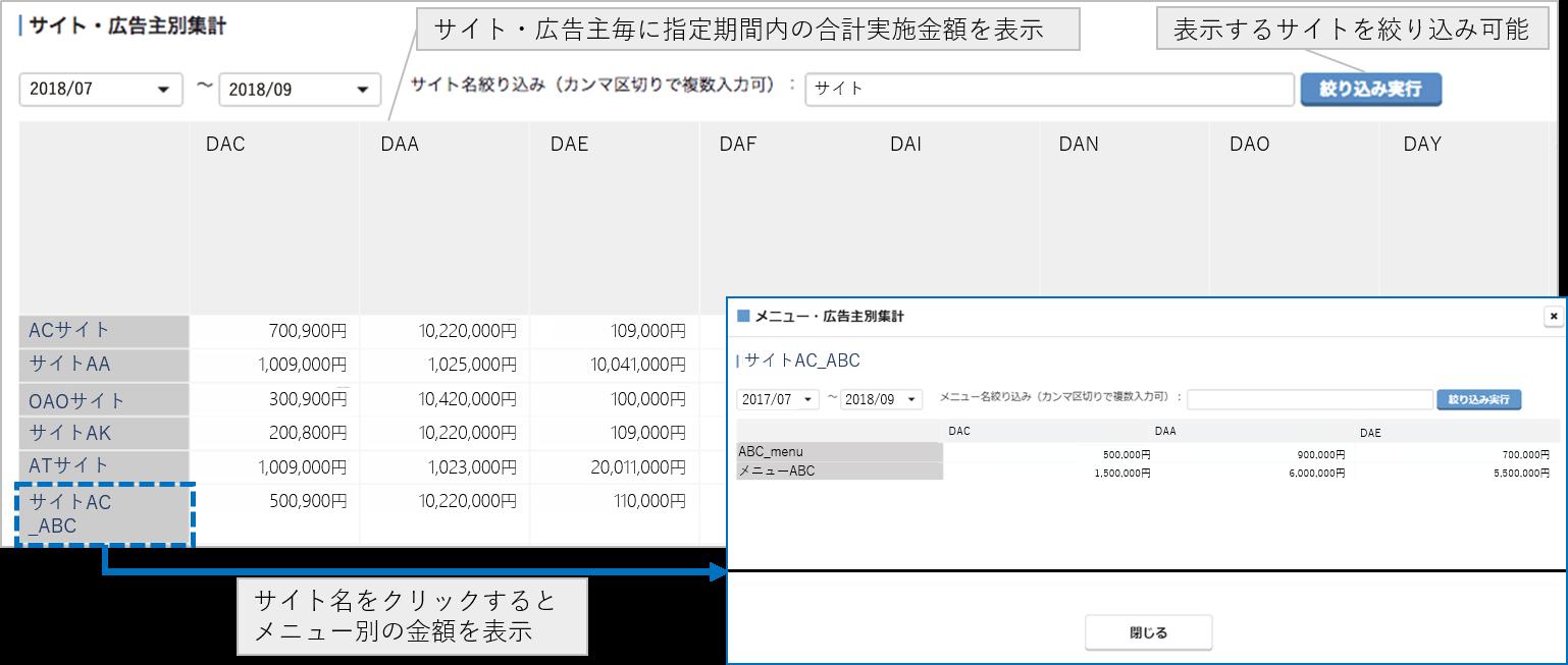 xmediaone-function-planning-data-image5