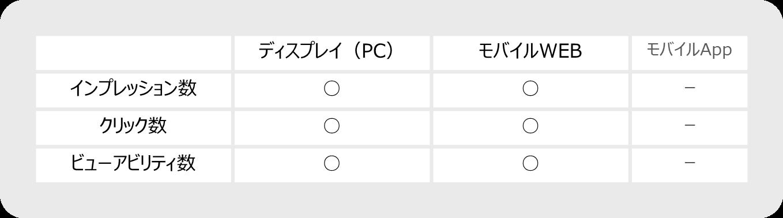 xmediaone-tracking-image3
