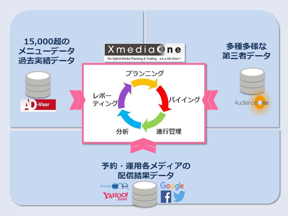 xmediaone_01