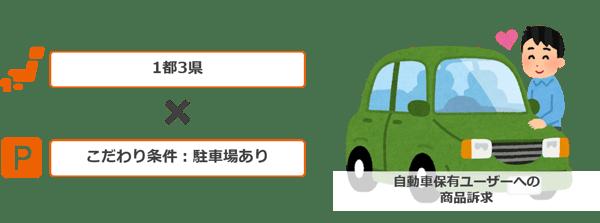 LIFULLHOMES_挿入図5