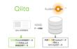 エンジニアに向けて効率的に広告配信!Qiitaデータを活用したターゲティング方法のご紹介