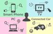 クロスデバイスサービスで広告配信や顧客分析などマーケティング活用に「AudienceOne Xross」