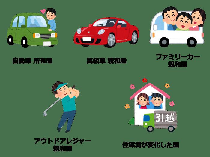 自動車向け パッケージのタイプ別のセグメント