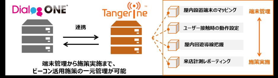 御社が提供されているサービス「Tangerine nearMETM」はどのようなものなのでしょうか。2