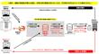 広告取引の透明性を高める「SupplyChain object / Sellers.json」とは
