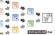 コンバージョン経路を分析して広告施策へ活用する便利なレポートとは? XmediaOne® ダッシュボードのご紹介