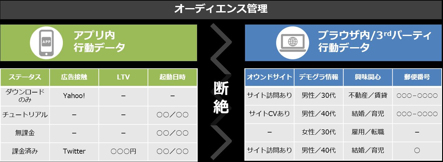 blog_crossdevice_image1
