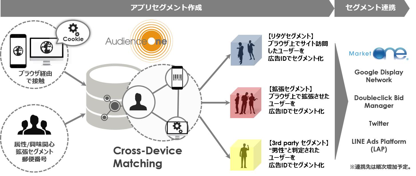 blog_crossdevice_image2