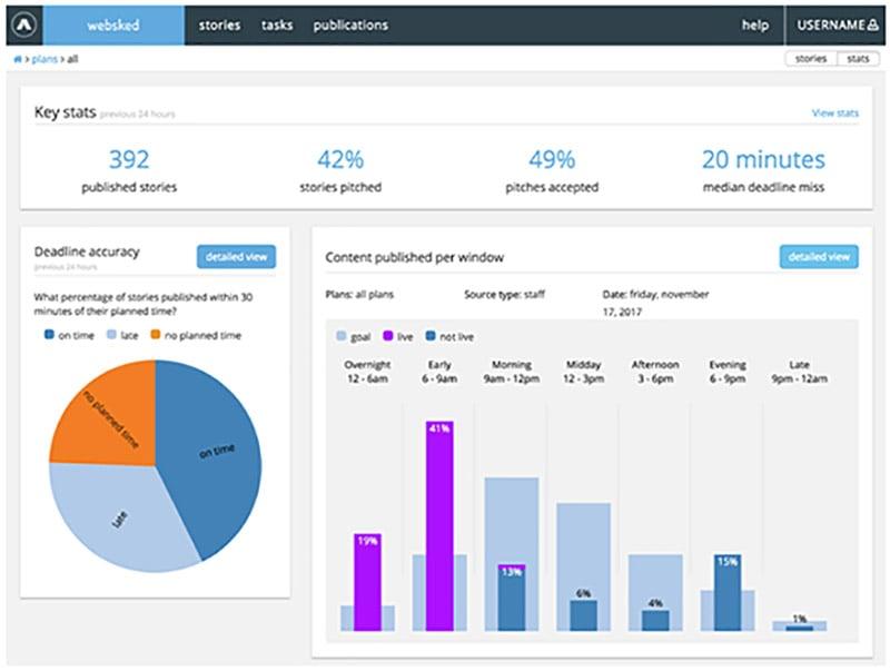 「Websked」-出稿スケジュール・業務フロー管理・ダッシュボード-